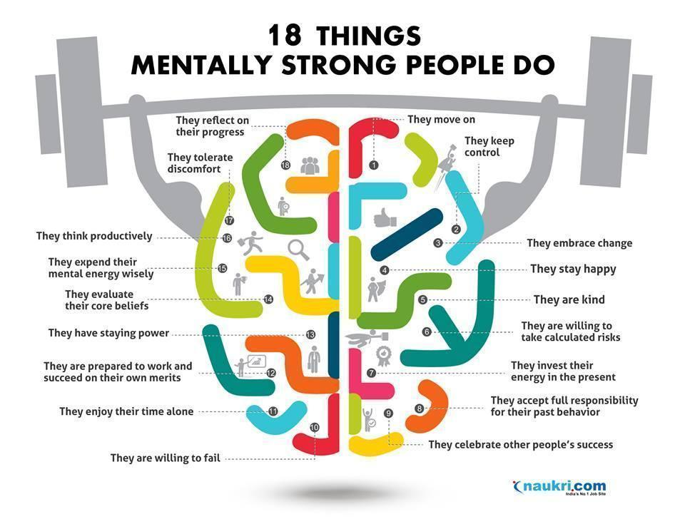 Mentaly Strong people